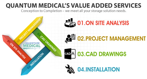 The Largest Selection Of Healthcare And Medical Storage Solutions Anywhere Quantum